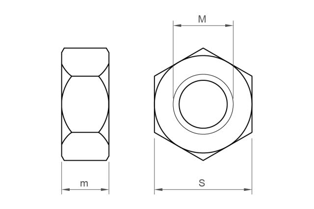 Dimensions - ISO 4032.8 ZN